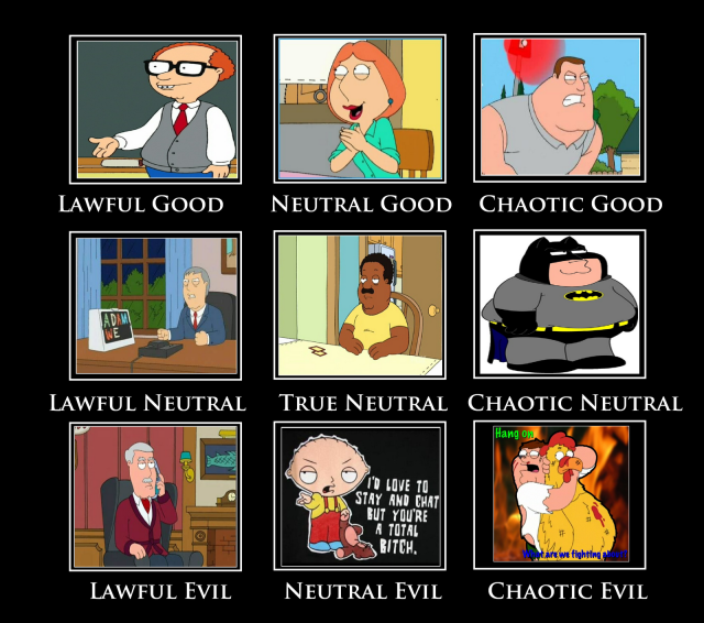 family guy alignment